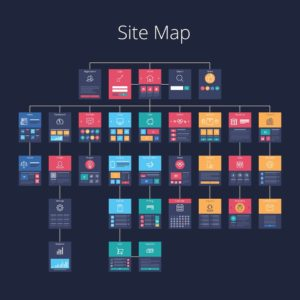 Concept of website flowchart sitemap